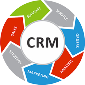 CRM Consultants - CRM Consulting Services