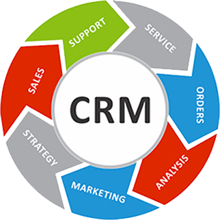 CRM Consulting by Glenn Louis Parker