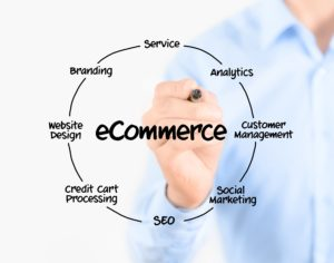 eCommerce Consulting Firms - eCommerce Consulting